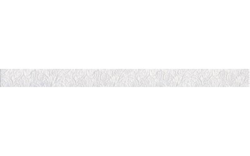 Керамическая плитка STG/A223/15019 Ковентри 40*3 бордюр 3x40 Kerama Marazzi STGA22315019